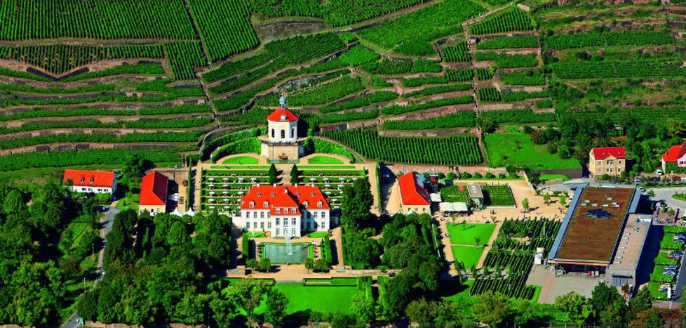 Luftaufnahme © Schloss Wackerbarth